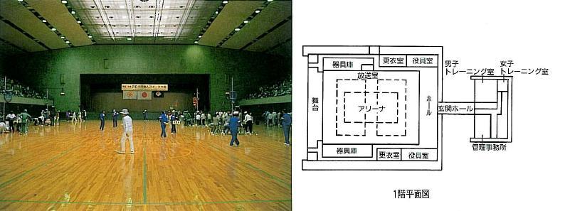 画像:四日市中央体育館