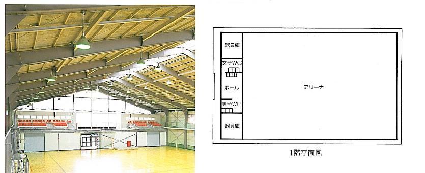 霞ヶ浦体育館