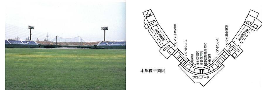 霞ヶ浦第1野球場